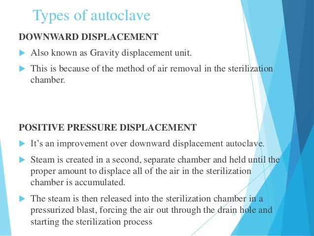 Types of autoclave DOWNWARD DISPLACEMENT  Also known as Gravity displacement unit.  This is because of the method of air...