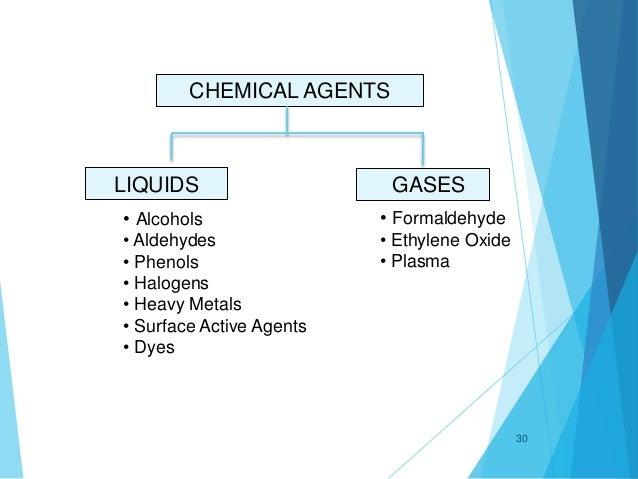 CHEMICAL AGENTS LIQUIDS GASES • Alcohols • Aldehydes • Phenols • Halogens • Heavy Metals • Surface Active Agents • Dyes • ...