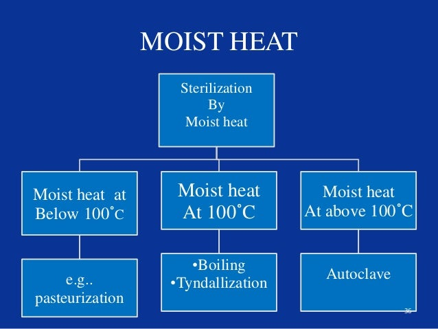 Image result for sterilization by moist heat