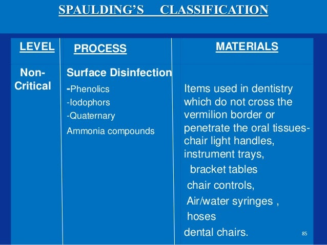 Disinfection and Sterilization of Dental Instruments and Materials.pdf
