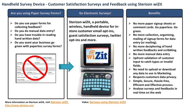 Handheld Survey Device - Customer Satisfaction Surveys and Feedback using Sterizon wiZit        Are you using Paper Survey...