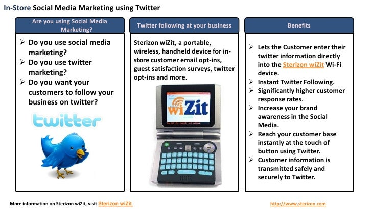In-Store Social Media Marketing using Twitter            Are you using Social Media                                       ...