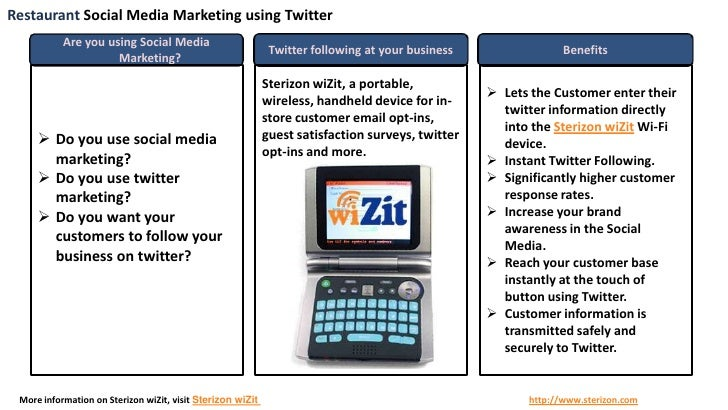 Restaurant Social Media marketing using Twitter - Sterizon wiZit handheld device