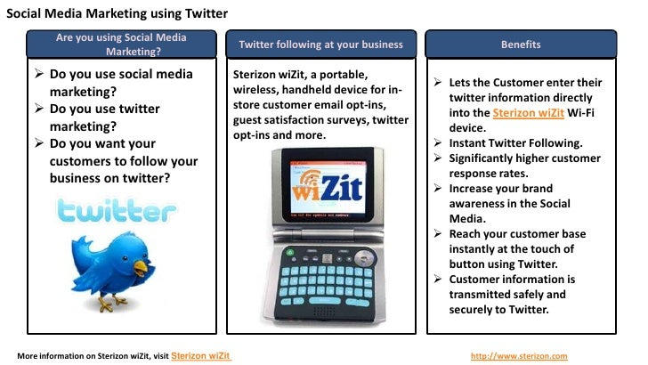 Twitter Marketing using Sterizon wiZit Handheld Gadget