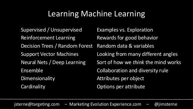 jsterne@targeting.com – Marketing Evolution Experience.com – @jimsterne Learning Machine Learning Supervised / Unsupervise...