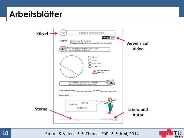 Arbeitsblätter Sterne & Videos  Thomas Fößl  Juni, 201410
