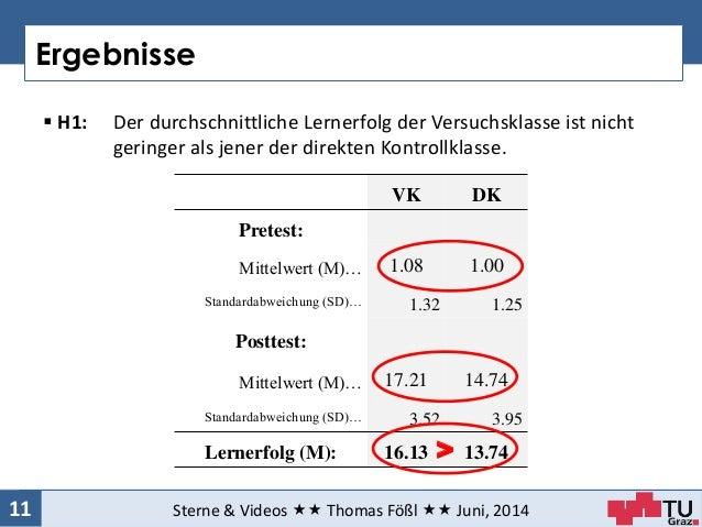 Ergebnisse Sterne & Videos  Thomas Fößl  Juni, 201411  H1: Der durchschnittliche Lernerfolg der Versuchsklasse ist ni...