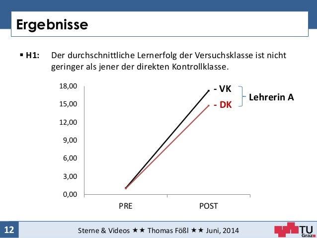 Ergebnisse Sterne & Videos  Thomas Fößl  Juni, 201412  H1: Der durchschnittliche Lernerfolg der Versuchsklasse ist ni...
