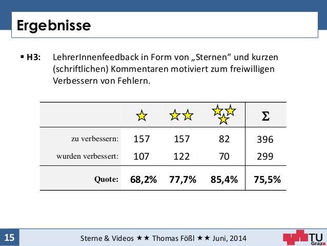 """Ergebnisse Sterne & Videos  Thomas Fößl  Juni, 201415  H3: LehrerInnenfeedback in Form von """"Sternen"""" und kurzen (schr..."""