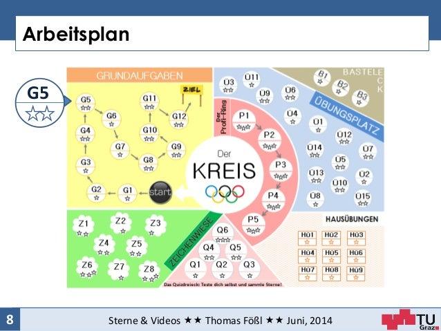 Arbeitsplan Sterne & Videos  Thomas Fößl  Juni, 20148 G5