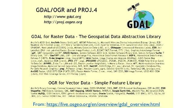Geospatial ETL with Stetl - GeoPython 2016