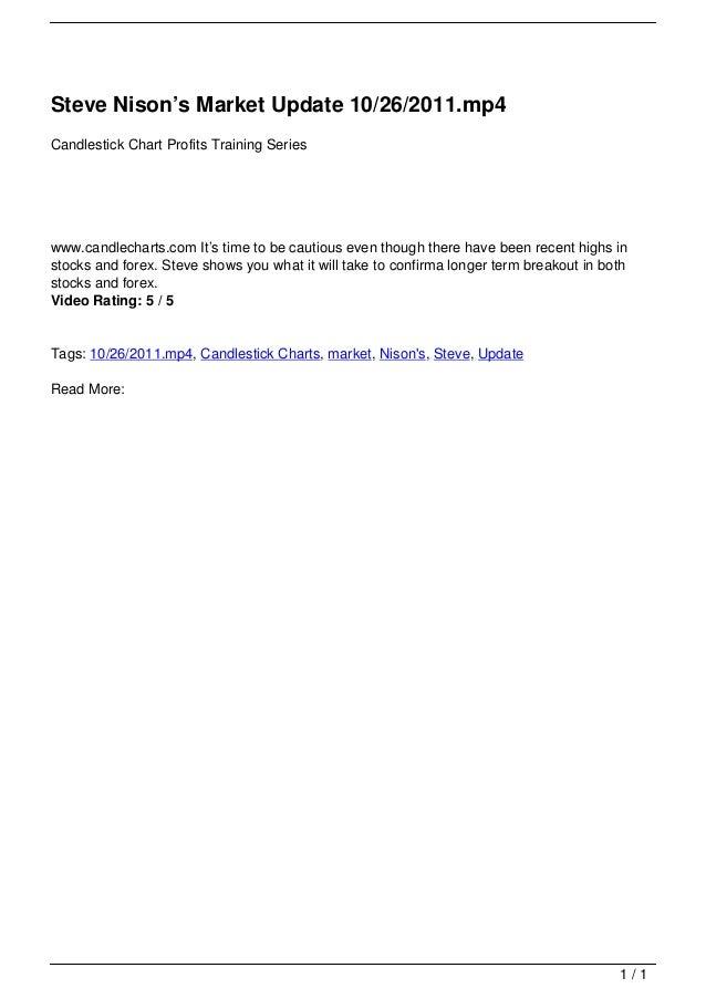 Steve Nison's Market Update 10/26/2011.mp4                                   Candlestick Chart Profits Training Series    ...