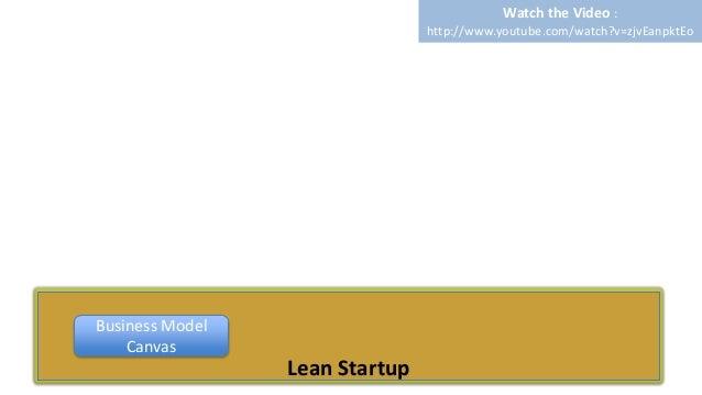 Steve blank moneyball and evidence-based entreprenuership  Slide 3
