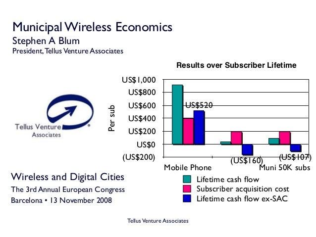 TellusVenture Associates Municipal Wireless Economics Stephen A Blum President,TellusVenture Associates Wireless and Dig...