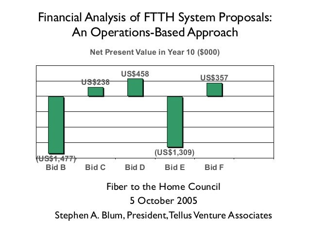 Financial Analysis of FTTH System Proposals: