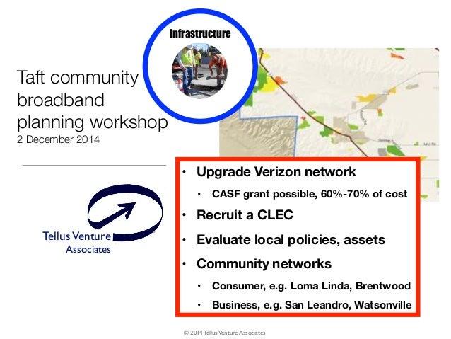 TellusVenture Associates ® © 2014 TellusVenture Associates Taft community broadband planning workshop 2 December 2014 • Up...