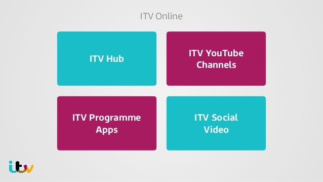 CIM Summit: The Changing Face of Marketing – Steve Forde, ITV