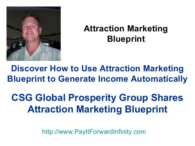 Attraction Marketing Blueprint Discover How to Use Attraction Marketing Blueprint to Generate Income Automatically CSG Glo...