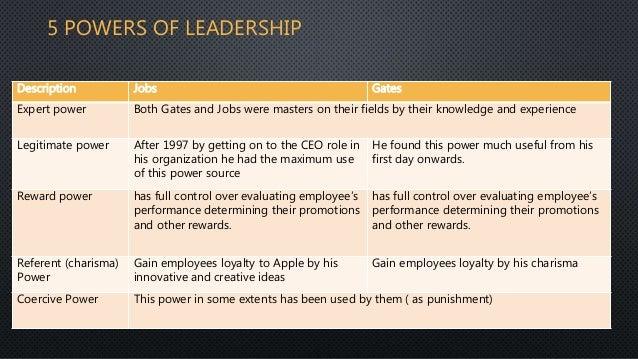 Authoritarian leadership, the secret behind Steve Jobs success!