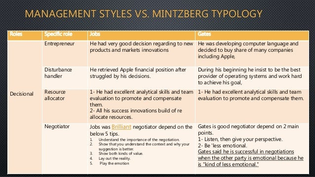 essay on bill gates management style