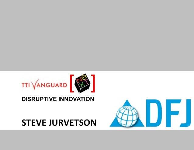 [ ] DISRUPTIVE INNOVATION  STEVE JURVETSON