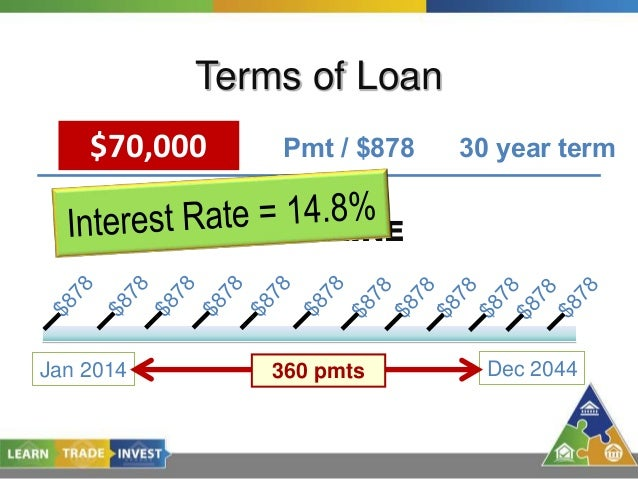 Poor credit unsecured loans image 4
