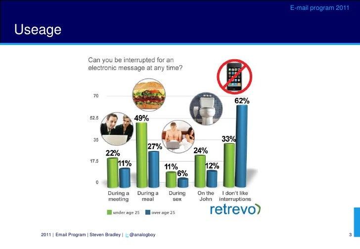 Best Practice Email Marketing - Steven Bradley Slide 3