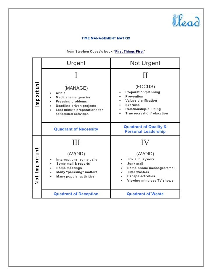 Covey time management matrix for Time management grid template