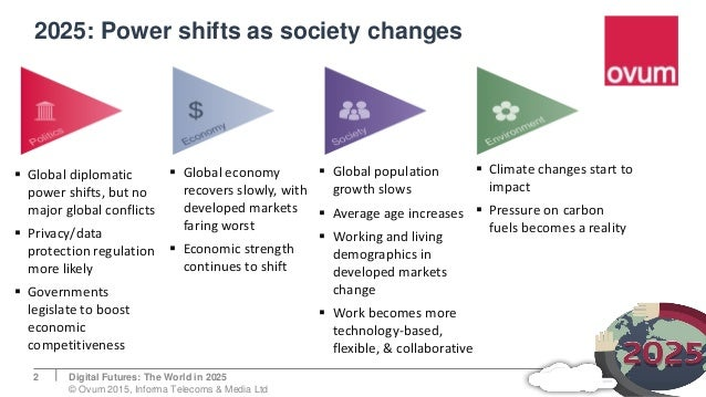 Digital Futures: The World in 2025 © Ovum 2015, Informa Telecoms & Media Ltd 2 2025: Power shifts as society changes  Glo...