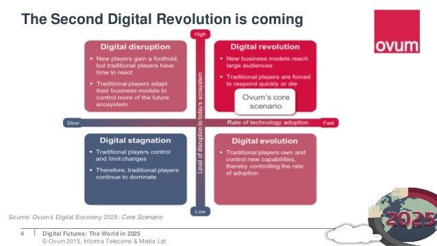 The Second Digital Revolution is coming Digital Futures: The World in 2025 © Ovum 2015, Informa Telecoms & Media Ltd 4 Sou...