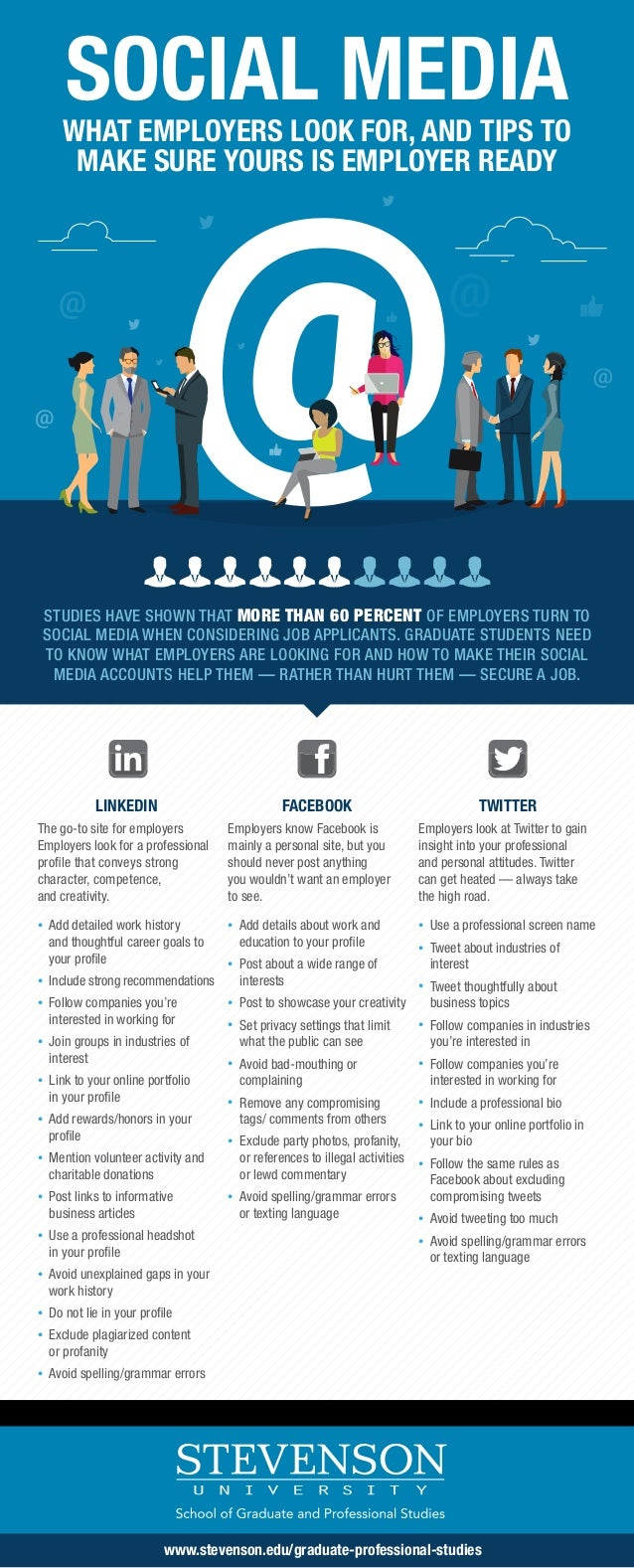 WHAT EMPLOYERS LOOK FOR, AND TIPS TO MAKE SURE YOURS IS EMPLOYER READY SOCIAL MEDIA STUDIES HAVE SHOWN THAT MORE THAN 60 P...