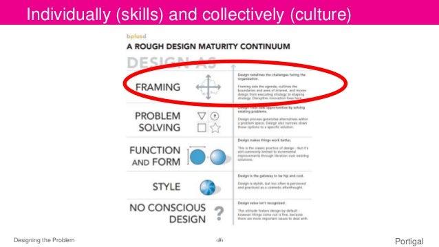 ICnldicivki dtou aeldlyit (Mskailslste) ra tnitdle c sotlylelectively (culture)  Designing the Problem ‹#› Portigal