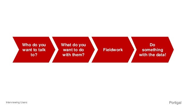 Interviewing Users Portigal Who do you want to talk to? What do you want to do with them? Fieldwork Do something with the ...