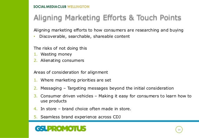 Aligning Marketing Efforts & Touch Points Aligning marketing efforts to how consumers are researching and buying • Discove...