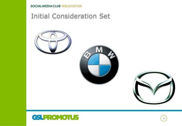 Initial Consideration Set  18