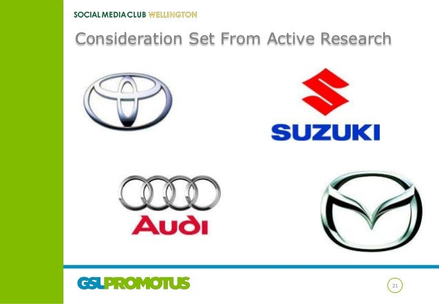 Consideration Set From Active Research  21