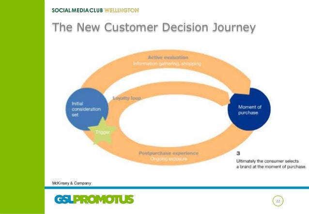 The New Customer Decision Journey  McKinsey & Company  22