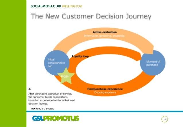 The New Customer Decision Journey  McKinsey & Company  25