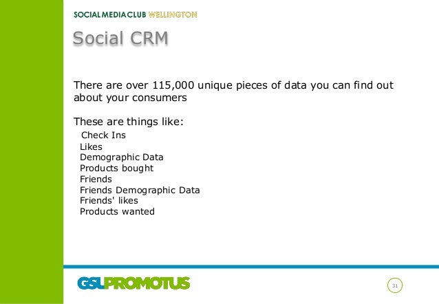 Social CRM There are over 115,000 unique pieces of data you can find out about your consumers These are things like: Check...