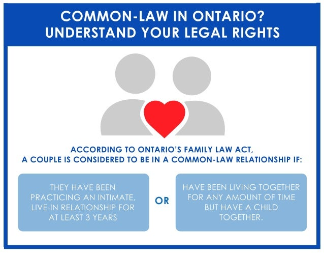 Common-law in Ontario? Understand your legal rights