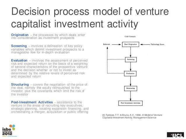 Venture capital investment process examples subhagi investment strategies
