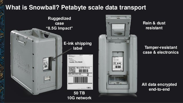 Stg202 Aws Import Export Snowball Large Scale Data