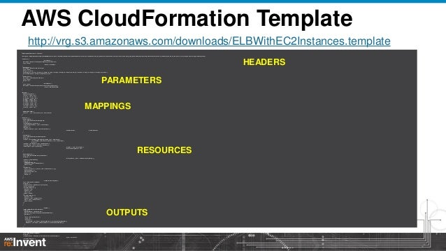 CloudFormation Nested Stacks - The Easy Way | Onica