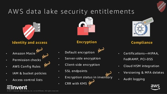 © 2017, Amazon Web Services, Inc. or its Affiliates. All rights reserved. Encryption • Default encryption • Server-side en...
