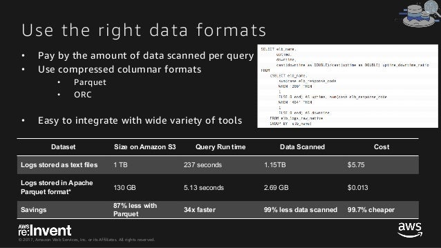 © 2017, Amazon Web Services, Inc. or its Affiliates. All rights reserved. Use the right data formats • Pay by the amount o...
