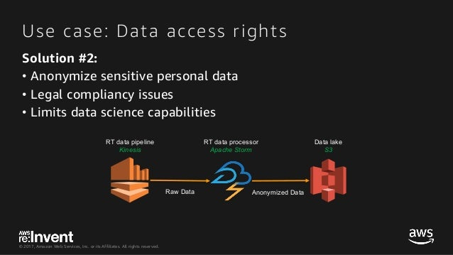 © 2017, Amazon Web Services, Inc. or its Affiliates. All rights reserved. Use case: Data access rights Solution #2: • Anon...