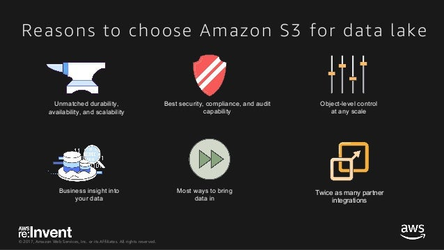 © 2017, Amazon Web Services, Inc. or its Affiliates. All rights reserved. Unmatched durability, availability, and scalabil...