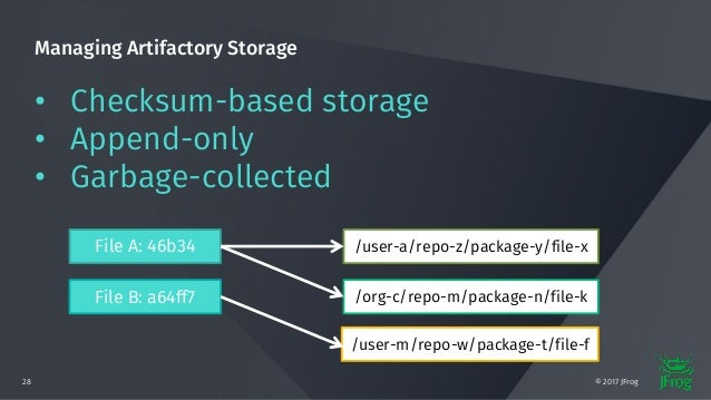 STG314-Case Study Learn How HERE Uses JFrog Artifactory w Amazon EFS …