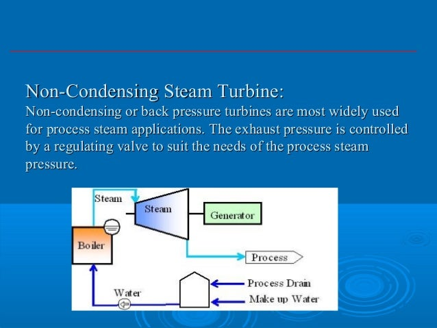 STEAM TURBINE BASIC