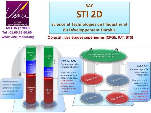 BAC STI 2D Science et Technologies de l'Industrie et du Développement Durable Objectif : des études supérieures (CPGE, IUT...